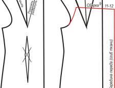 Как сшить короткое прямое платье